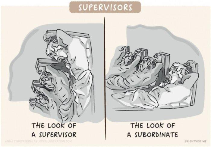 Süpervizor ve Personelin Bakış Açıları