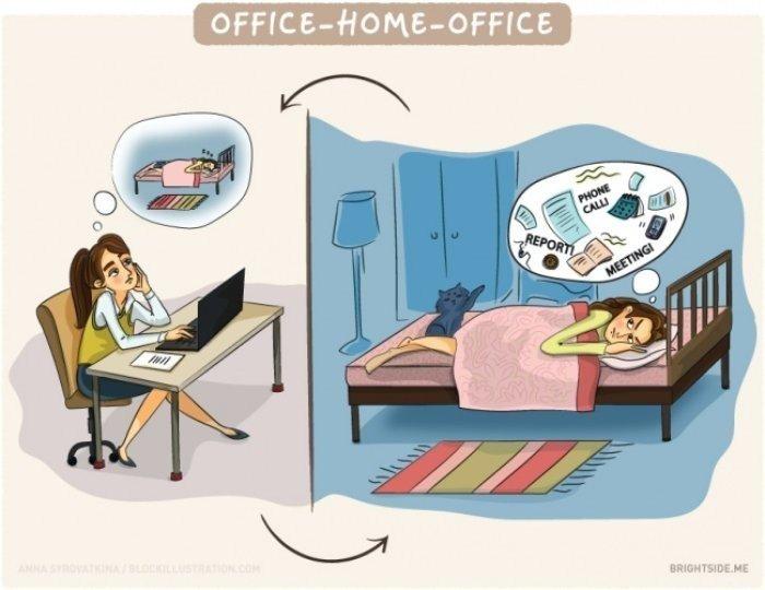 Ev ve Ofisteki Düşünceler