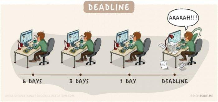 Bugünün İşini Yarına Bırakmak