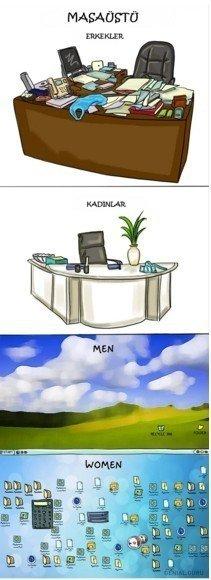 Kadınlar ve erkeklerin arasındaki düzen farkı