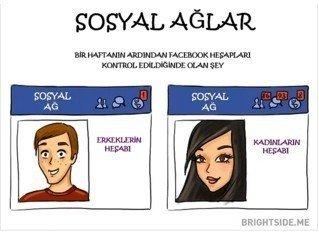 Sosyal ağlardaki kadınlar ve erkekler