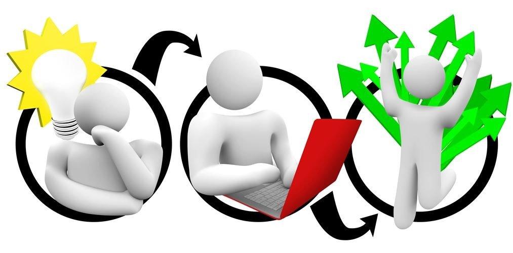 Satış Ortaklığı Yapın
