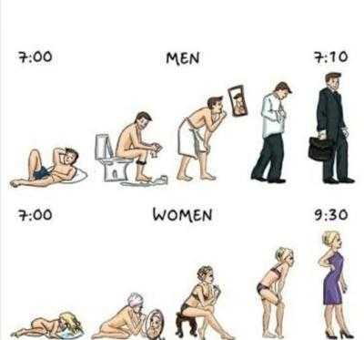 Kadınların geç Hazırlanması