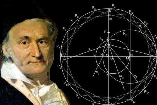 Matematiğin Prensi: Carl Friedrich Gauss