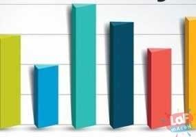 ORC Araştırma Son Seçim Anketi